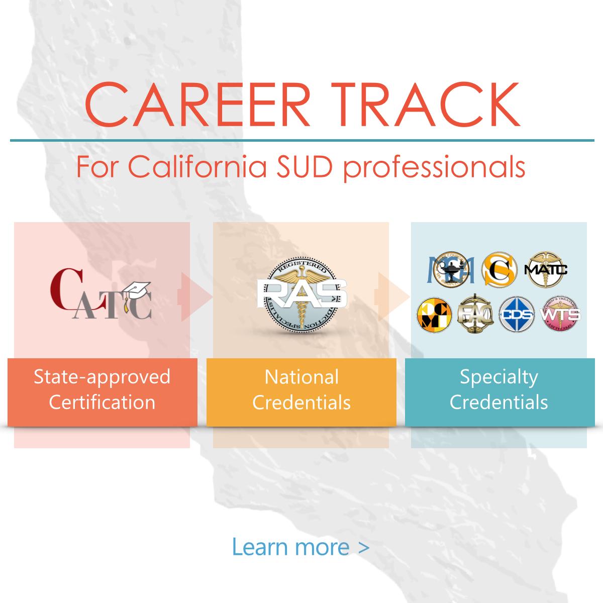 Get Certified Breining Institute California Career Track